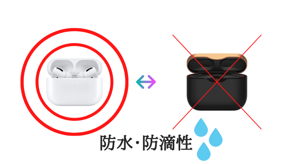 Apple AirPods ProとSONY WF-1000XM違い比較:防水・防滴性