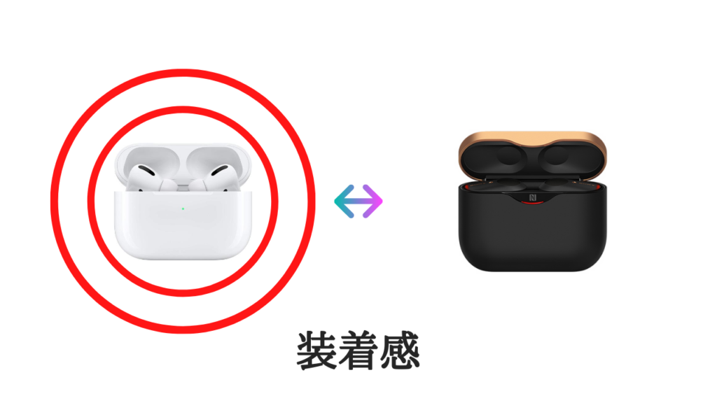 Apple AirPods ProとSONY WF-1000XM違い比較:装着感